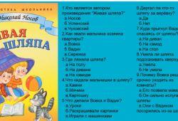 """Викторина по произведению Николая Носова """"Живая шляпа"""""""